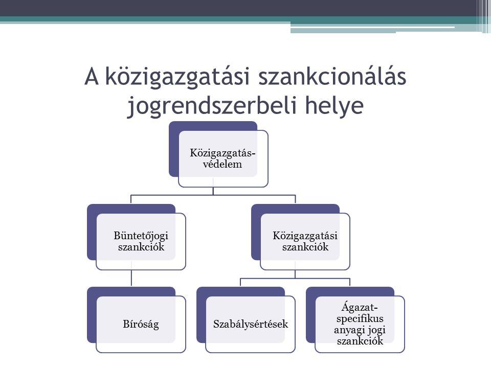 A közigazgatási szankcionálás jogrendszerbeli helye Közigazgatás- védelem Büntetőjogi szankciók Bíróság Közigazgatási szankciók Szabálysértések Ágazat- specifikus anyagi jogi szankciók