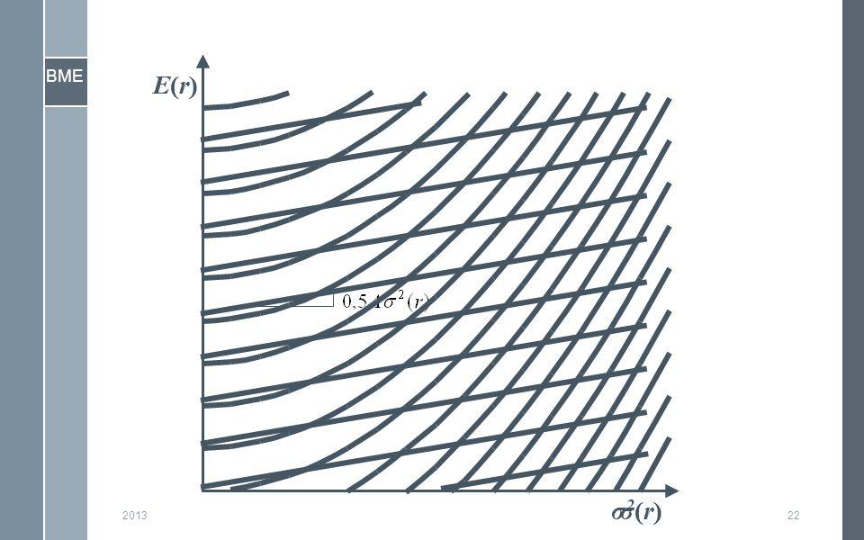BME 201322 E(r)E(r) σ2(r)σ2(r)σ(r)σ(r) E(r)E(r)