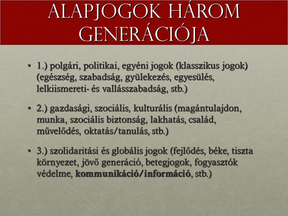 Alapjogok három generációja 1.) polgári, politikai, egyéni jogok (klasszikus jogok) (egészség, szabadság, gyülekezés, egyesülés, lelkiismereti- és vallásszabadság, stb.)1.) polgári, politikai, egyéni jogok (klasszikus jogok) (egészség, szabadság, gyülekezés, egyesülés, lelkiismereti- és vallásszabadság, stb.) 2.) gazdasági, szociális, kulturális (magántulajdon, munka, szociális biztonság, lakhatás, család, m ű vel ő dés, oktatás/tanulás, stb.)2.) gazdasági, szociális, kulturális (magántulajdon, munka, szociális biztonság, lakhatás, család, m ű vel ő dés, oktatás/tanulás, stb.) 3.) szolidaritási és globális jogok (fejl ő dés, béke, tiszta környezet, jöv ő generáció, betegjogok, fogyasztók védelme, kommunikáció/információ, stb.)3.) szolidaritási és globális jogok (fejl ő dés, béke, tiszta környezet, jöv ő generáció, betegjogok, fogyasztók védelme, kommunikáció/információ, stb.)