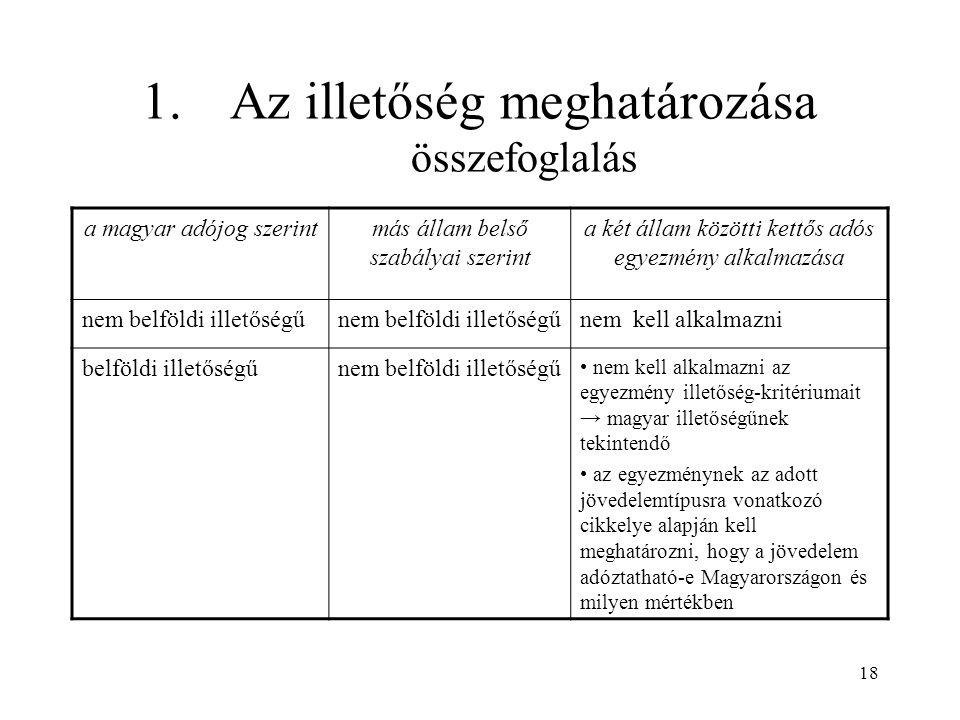 18 1.Az illetőség meghatározása összefoglalás a magyar adójog szerintmás állam belső szabályai szerint a két állam közötti kettős adós egyezmény alkalmazása nem belföldi illetőségű nem kell alkalmazni belföldi illetőségűnem belföldi illetőségű nem kell alkalmazni az egyezmény illetőség-kritériumait → magyar illetőségűnek tekintendő az egyezménynek az adott jövedelemtípusra vonatkozó cikkelye alapján kell meghatározni, hogy a jövedelem adóztatható-e Magyarországon és milyen mértékben