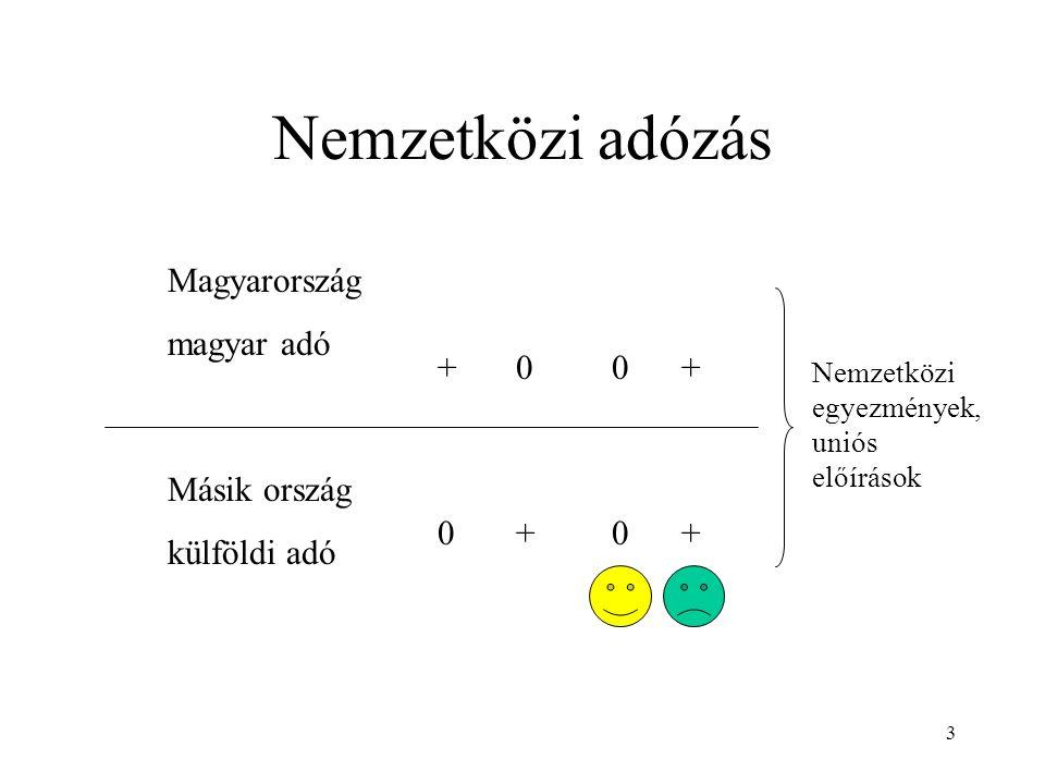 3 Nemzetközi adózás Magyarország magyar adó Másik ország külföldi adó + 0 0 + 0 0 + + Nemzetközi egyezmények, uniós előírások