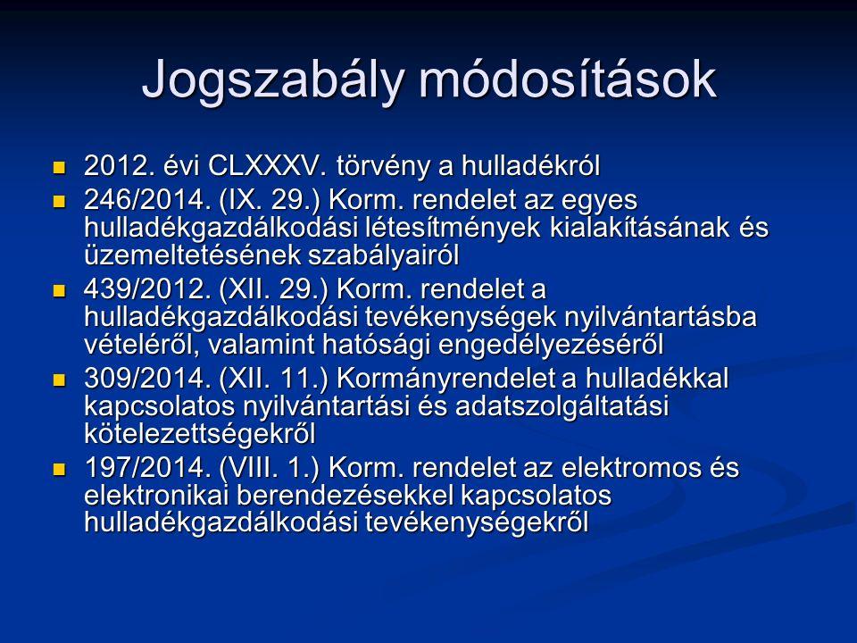 Jogszabály módosítások 2012. évi CLXXXV. törvény a hulladékról 2012.
