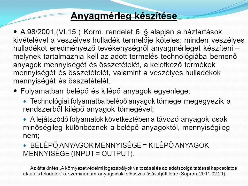 Anyagmérleg készítése A 98/2001.(VI.15.) Korm. rendelet 6. § alapján a háztartások kivételével a veszélyes hulladék termelője köteles: minden veszélye