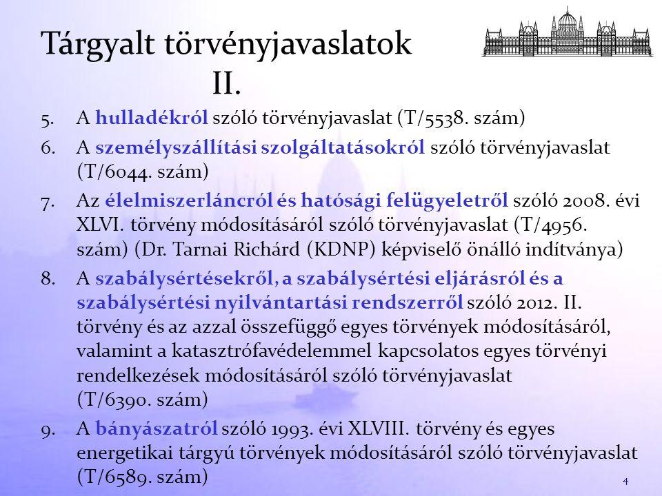A Bizottság albizottságainak tevékenysége Az ellenőrző albizottság által megvitatott napirendek (2012.