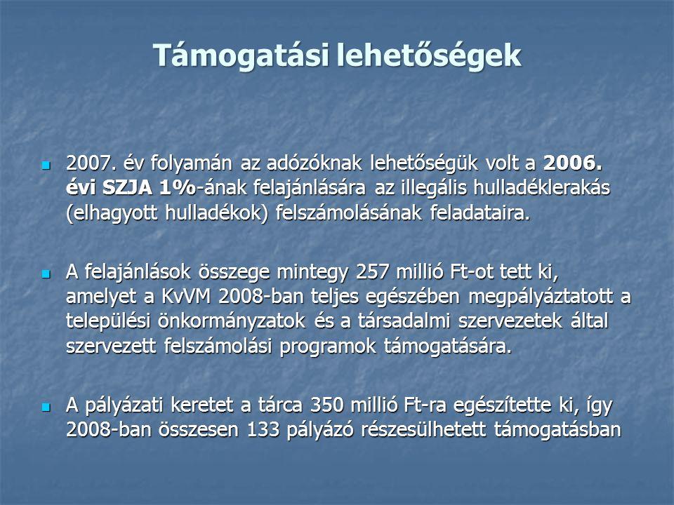 Támogatási lehetőségek 2007. év folyamán az adózóknak lehetőségük volt a 2006. évi SZJA 1%-ának felajánlására az illegális hulladéklerakás (elhagyott