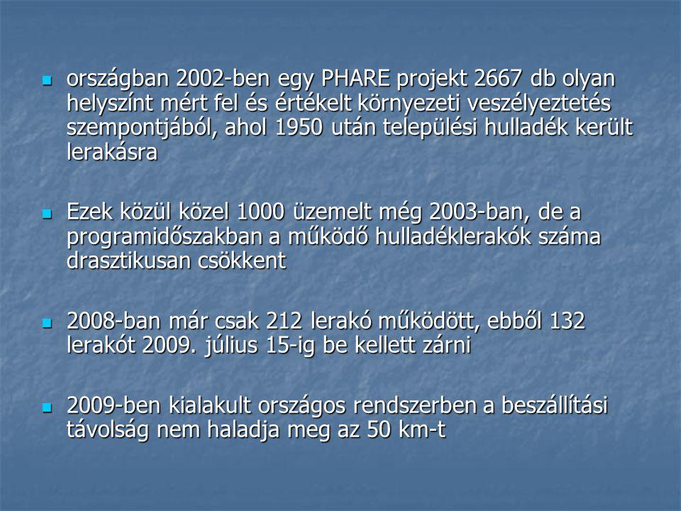 országban 2002-ben egy PHARE projekt 2667 db olyan helyszínt mért fel és értékelt környezeti veszélyeztetés szempontjából, ahol 1950 után települési h