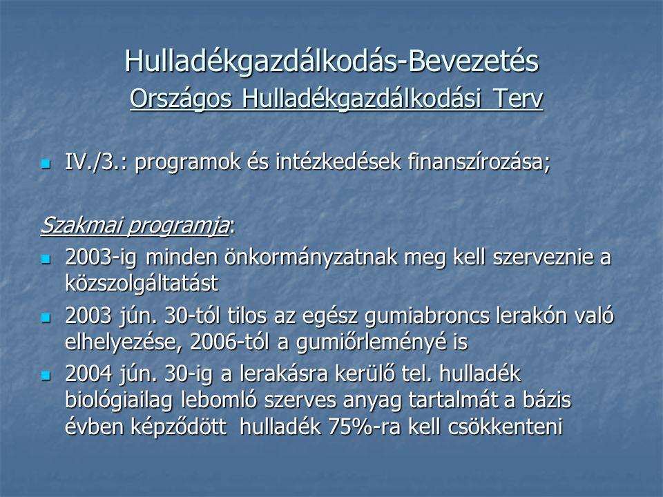 Hulladékgazdálkodás-Bevezetés 2012.évi CLXXXV. törvény a hulladékról I.