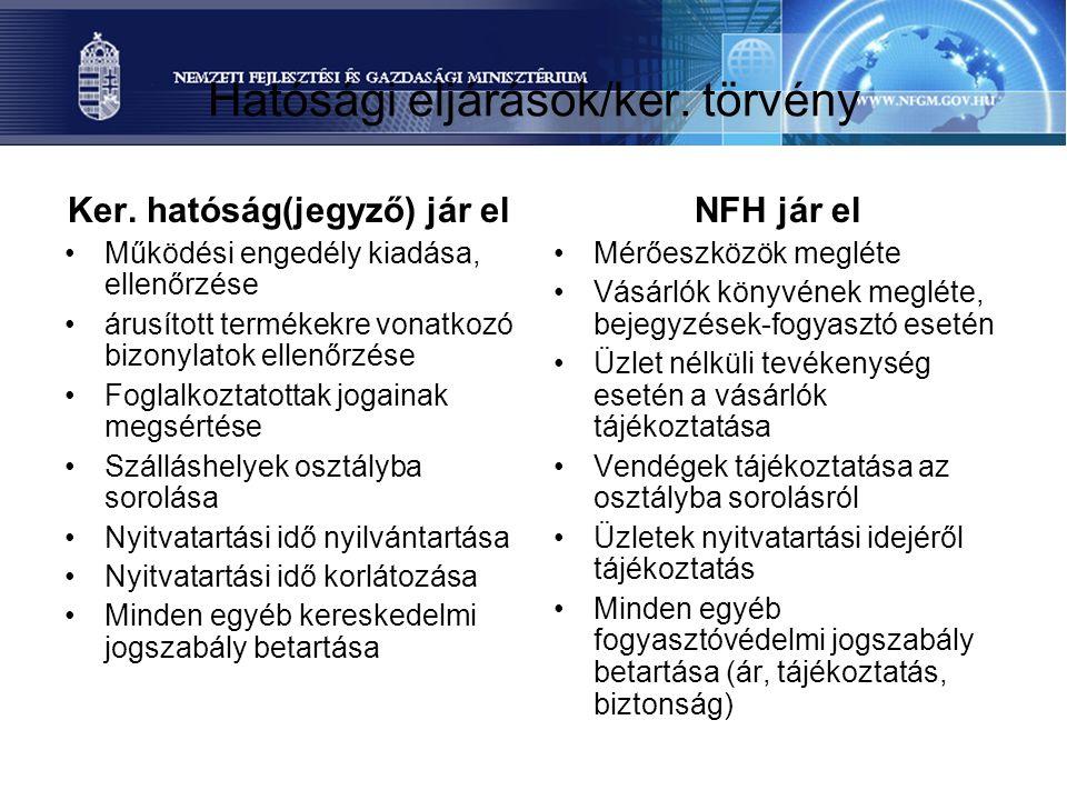 Hatósági eljárások/ker. törvény Ker.