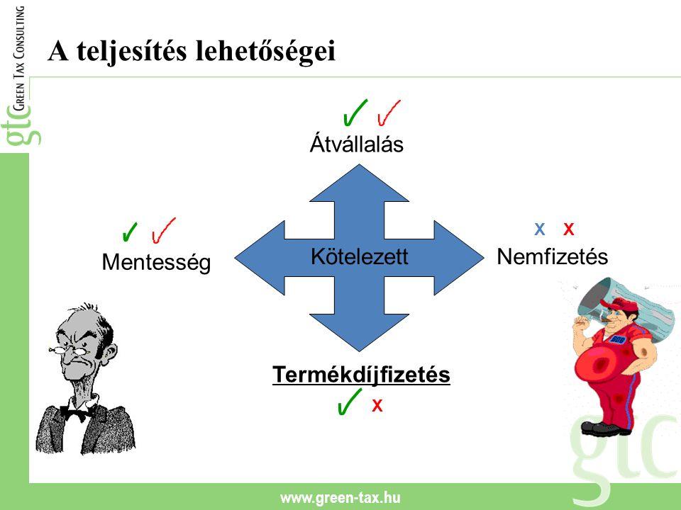 www.green-tax.hu A KT08 nyomtatvány kitöltése VPID szám igénylése: – www.vam.gov.hupostán / személyesen GLN szám igénylése: – www.gs1hu.orgpostán / személyesen ABEV keretprogram letöltése: – www.apeh.hu Ügyfélkapu regisztráció: – www.magyarorszag.huokmányiroda EÜC regisztráció: – www.vam.gov.hupostán / személyesen Bejelentés (KT08) postán / személyesen Bevallás (KT08) postán / Ügyfélkapu