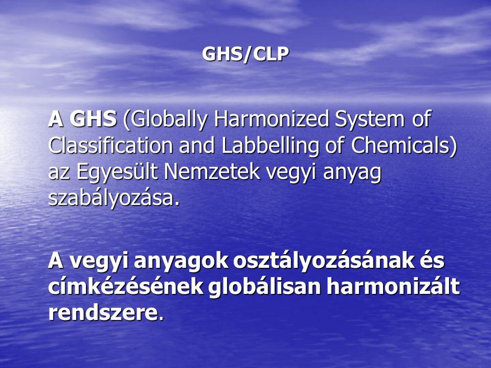 GHS/CLP A GHS (Globally Harmonized System of Classification and Labbelling of Chemicals) az Egyesült Nemzetek vegyi anyag szabályozása.