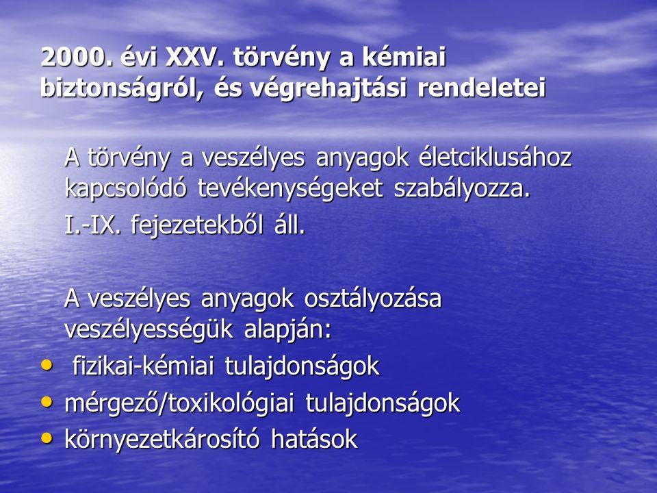 2000. évi XXV.