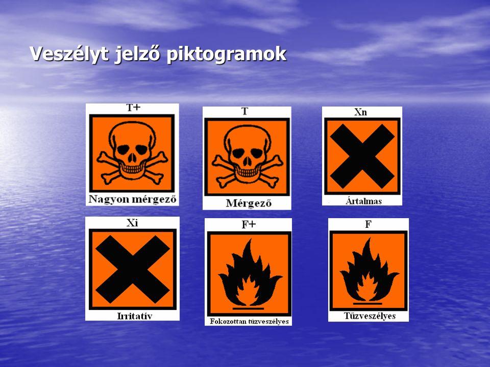 Veszélyt jelző piktogramok