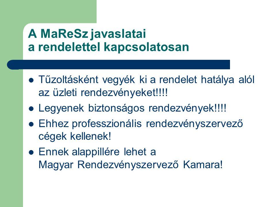 A MaReSz javaslatai a rendelettel kapcsolatosan Tűzoltásként vegyék ki a rendelet hatálya alól az üzleti rendezvényeket!!!.