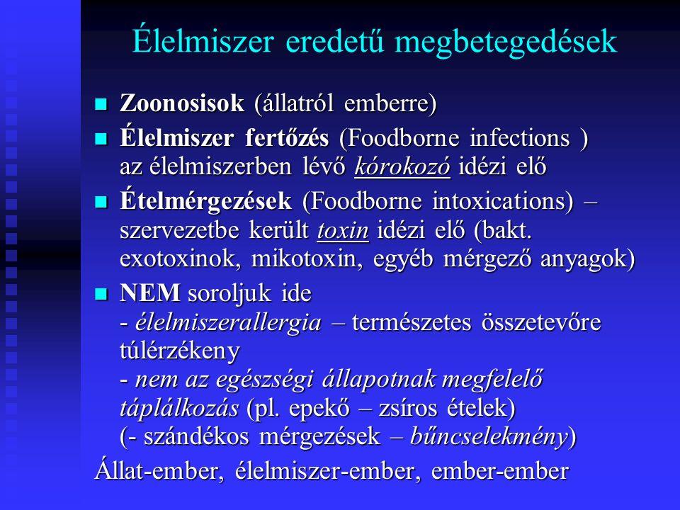 Élelmiszer eredetű megbetegedések Zoonosisok (állatról emberre) Zoonosisok (állatról emberre) Élelmiszer fertőzés (Foodborne infections ) az élelmiszerben lévő kórokozó idézi elő Élelmiszer fertőzés (Foodborne infections ) az élelmiszerben lévő kórokozó idézi elő Ételmérgezések (Foodborne intoxications) – szervezetbe került toxin idézi elő (bakt.