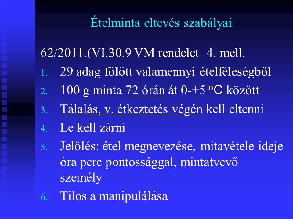 Ételminta eltevés szabályai 62/2011.(VI.30.9 VM rendelet 4. mell. 1. 1. 29 adag fölött valamennyi ételféleségből 2. o C 2. 100 g minta 72 órán át 0-+5