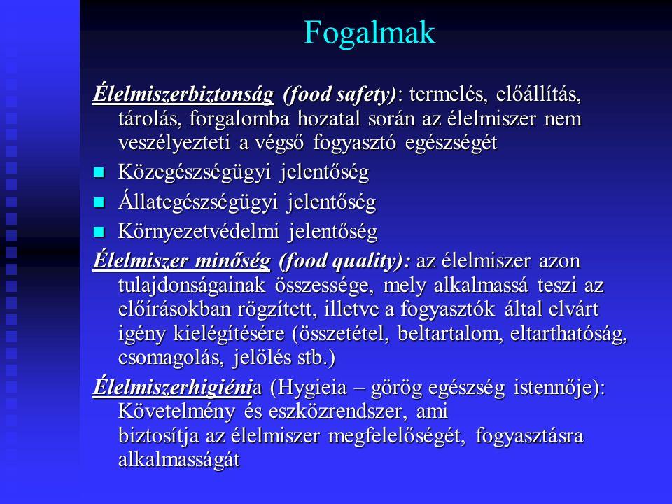 Az élelmiszer elfogadhatósága Biztonság Mikrobiológiai (bakt., vírus, parazita, gomba, prion) Kémiai (gyógyszer, peszticid, környezeti és technológiai szennyezők, biológiai szennyezők, természetes toxinok stb.) Fizikai (üveg, csontszilánk, fém, radioaktív szennyezés, egyéb szennyezés stb.) Minőség Táplálkozásélettani (fehérjék, szénhidrátok, zsírok, makro- és mikro elemek, vitaminok stb.) Élvezeti (frissesség, íz, szín, illat, állomány stb.) Alkalmassági (feldolgozottság, eltarthatóság, csomagolás, jelölés, összetétel stb.)