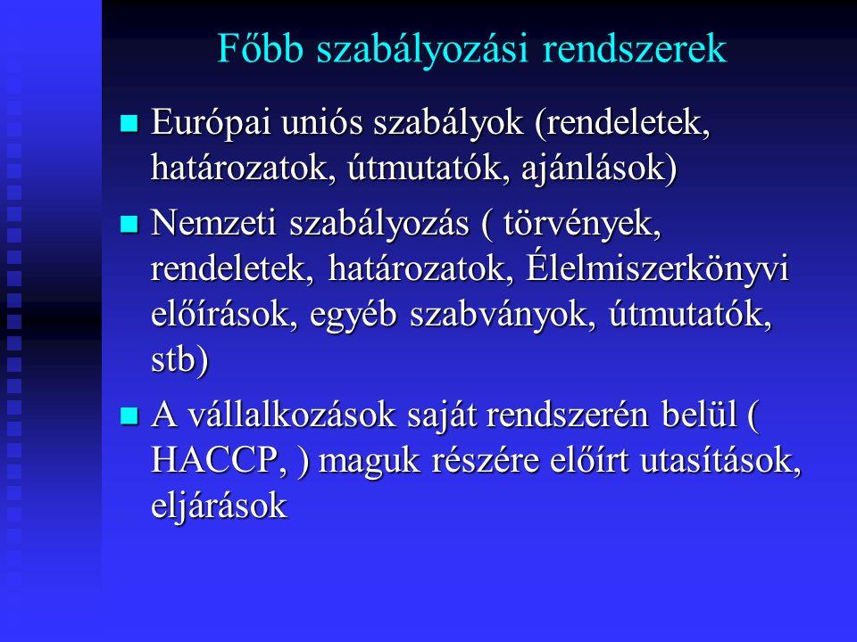 Főbb szabályozási rendszerek Európai uniós szabályok (rendeletek, határozatok, útmutatók, ajánlások) Európai uniós szabályok (rendeletek, határozatok, útmutatók, ajánlások) Nemzeti szabályozás ( törvények, rendeletek, határozatok, Élelmiszerkönyvi előírások, egyéb szabványok, útmutatók, stb) Nemzeti szabályozás ( törvények, rendeletek, határozatok, Élelmiszerkönyvi előírások, egyéb szabványok, útmutatók, stb) A vállalkozások saját rendszerén belül ( HACCP, ) maguk részére előírt utasítások, eljárások A vállalkozások saját rendszerén belül ( HACCP, ) maguk részére előírt utasítások, eljárások