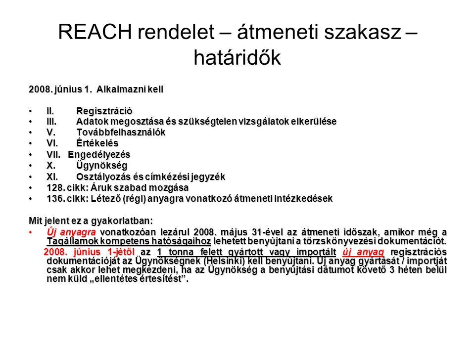 REACH rendelet – átmeneti szakasz – határidők 2008.