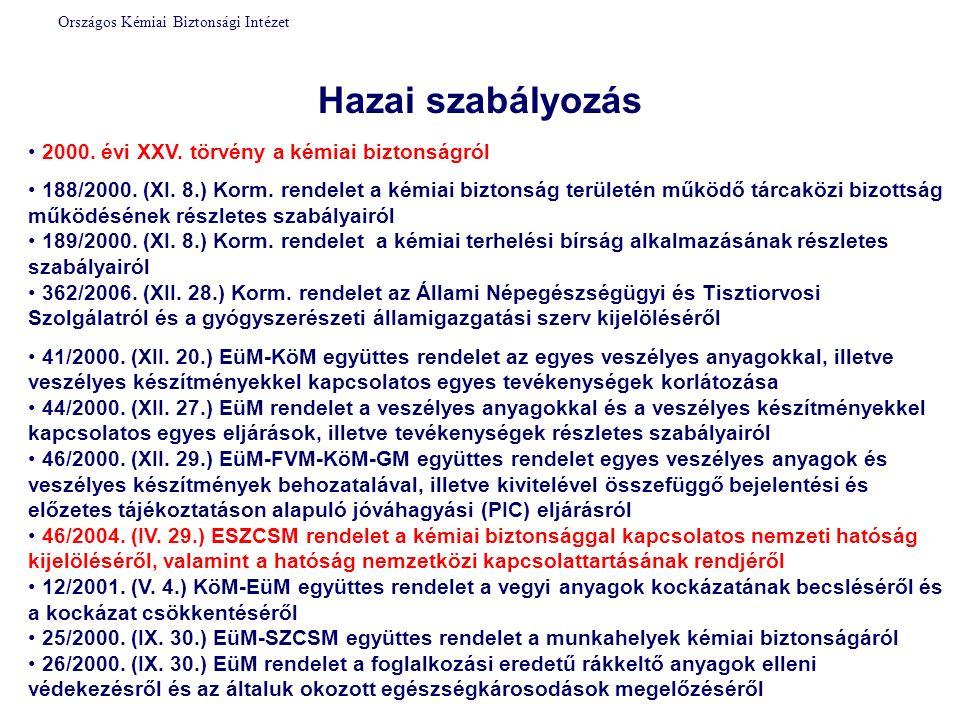 Hazai szabályozás Országos Kémiai Biztonsági Intézet 2000.