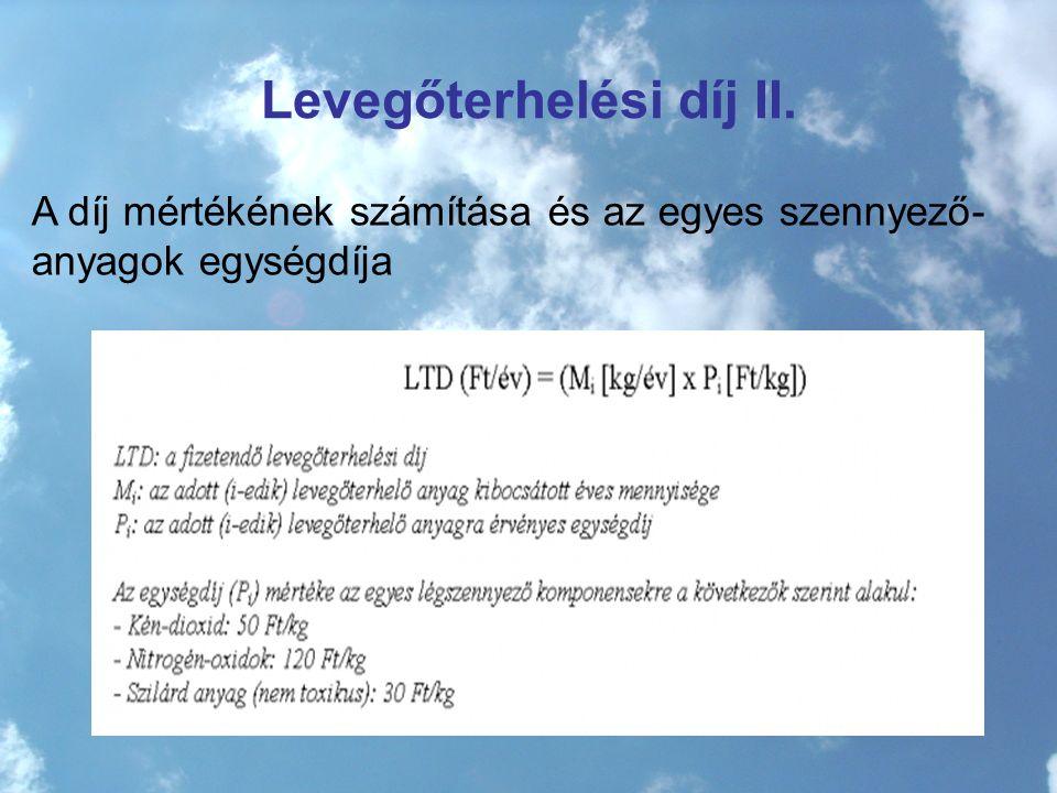 Levegőterhelési díj II. A díj mértékének számítása és az egyes szennyező- anyagok egységdíja
