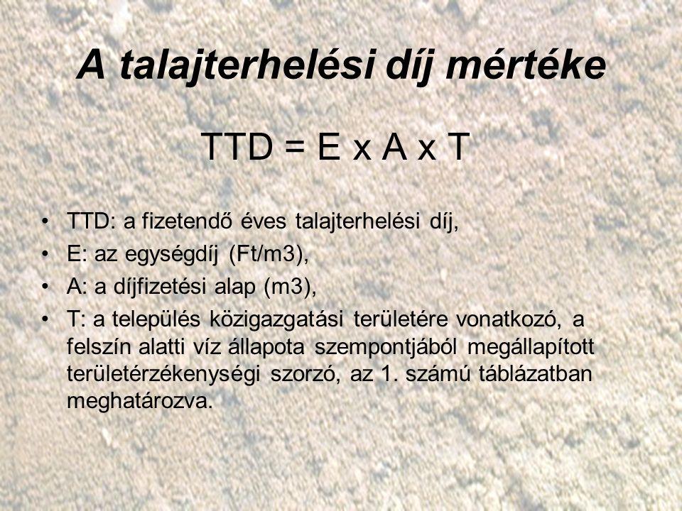 A talajterhelési díj mértéke TTD = E x A x T TTD: a fizetendő éves talajterhelési díj, E: az egységdíj (Ft/m3), A: a díjfizetési alap (m3), T: a település közigazgatási területére vonatkozó, a felszín alatti víz állapota szempontjából megállapított területérzékenységi szorzó, az 1.
