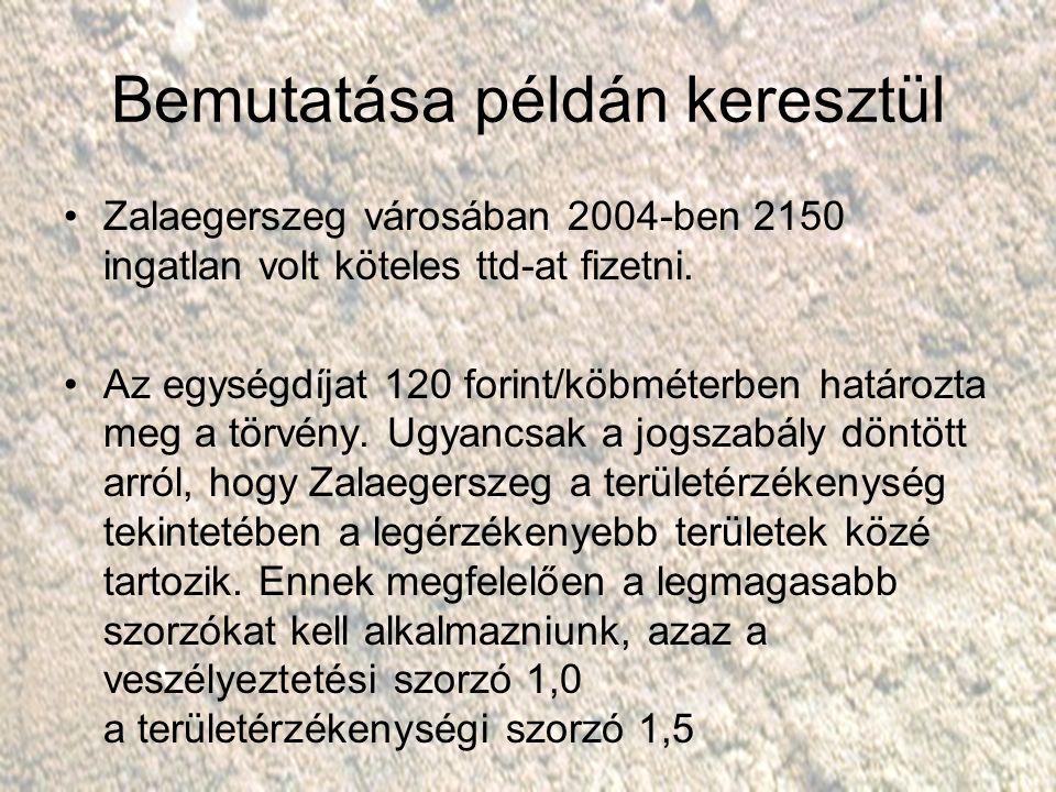 Bemutatása példán keresztül Zalaegerszeg városában 2004-ben 2150 ingatlan volt köteles ttd-at fizetni.