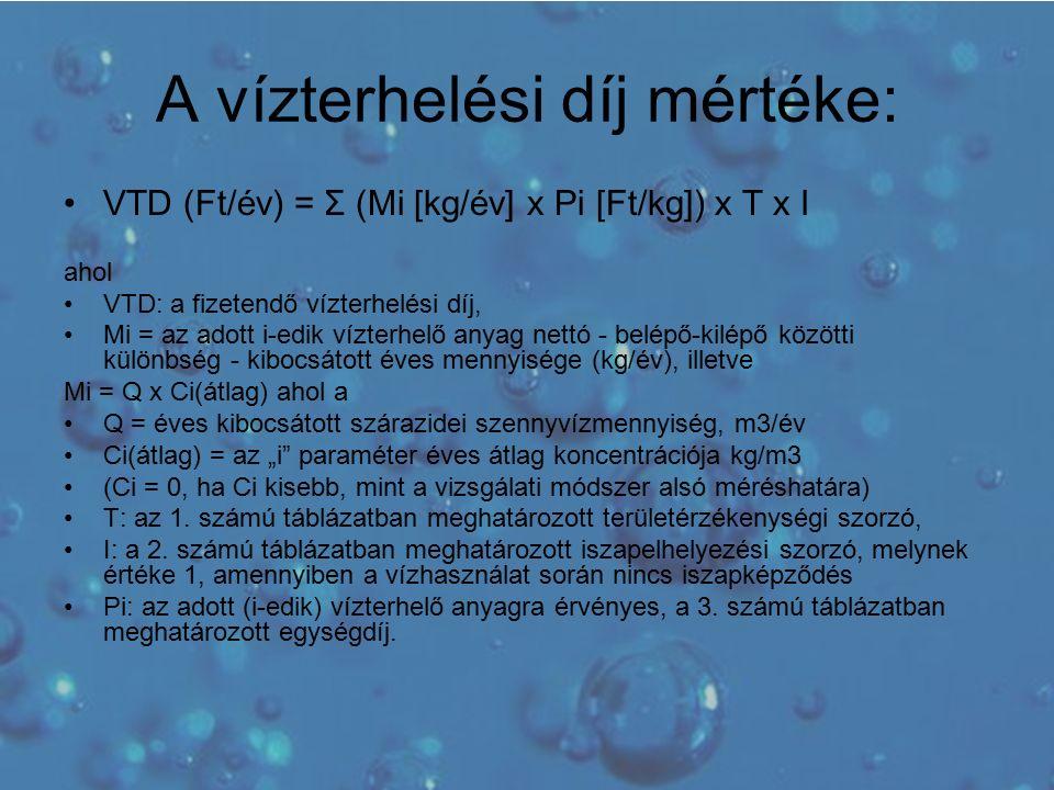 """A vízterhelési díj mértéke: VTD (Ft/év) = Σ (Mi [kg/év] x Pi [Ft/kg]) x T x I ahol VTD: a fizetendő vízterhelési díj, Mi = az adott i-edik vízterhelő anyag nettó - belépő-kilépő közötti különbség - kibocsátott éves mennyisége (kg/év), illetve Mi = Q x Ci(átlag) ahol a Q = éves kibocsátott szárazidei szennyvízmennyiség, m3/év Ci(átlag) = az """"i paraméter éves átlag koncentrációja kg/m3 (Ci = 0, ha Ci kisebb, mint a vizsgálati módszer alsó méréshatára) T: az 1."""