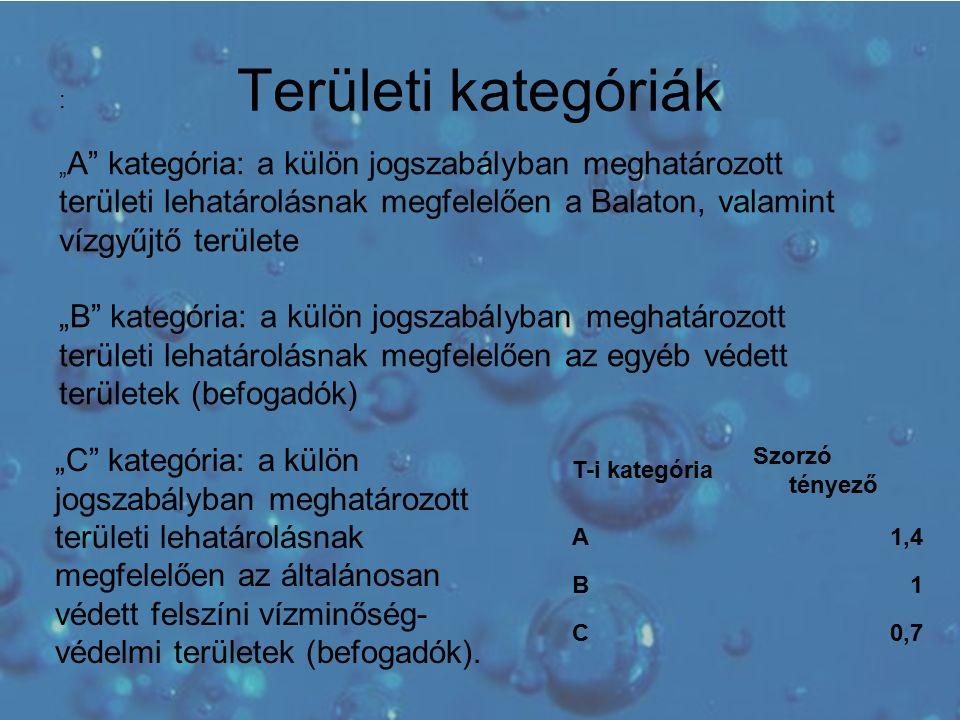 """Területi kategóriák T-i kategória Szorzó tényező A1,4 B1 C0,7 : """" A kategória: a külön jogszabályban meghatározott területi lehatárolásnak megfelelően a Balaton, valamint vízgyűjtő területe """"B kategória: a külön jogszabályban meghatározott területi lehatárolásnak megfelelően az egyéb védett területek (befogadók) """"C kategória: a külön jogszabályban meghatározott területi lehatárolásnak megfelelően az általánosan védett felszíni vízminőség- védelmi területek (befogadók)."""