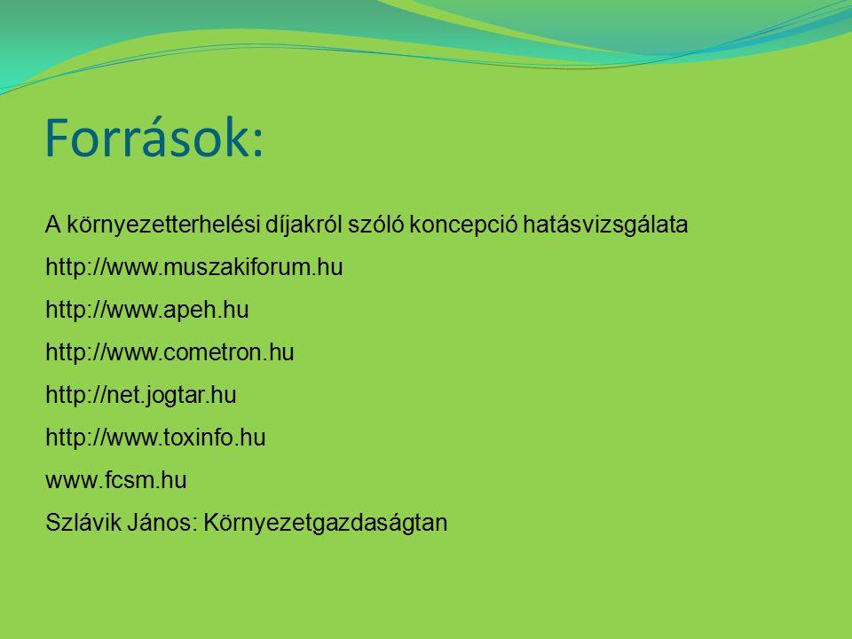 Források: A környezetterhelési díjakról szóló koncepció hatásvizsgálata http://www.muszakiforum.hu http://www.apeh.hu http://www.cometron.hu http://net.jogtar.hu http://www.toxinfo.hu www.fcsm.hu Szlávik János: Környezetgazdaságtan
