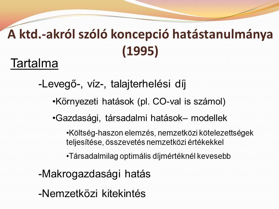 A ktd.-akról szóló koncepció hatástanulmánya (1995) Tartalma -Levegő-, víz-, talajterhelési díj Környezeti hatások (pl.