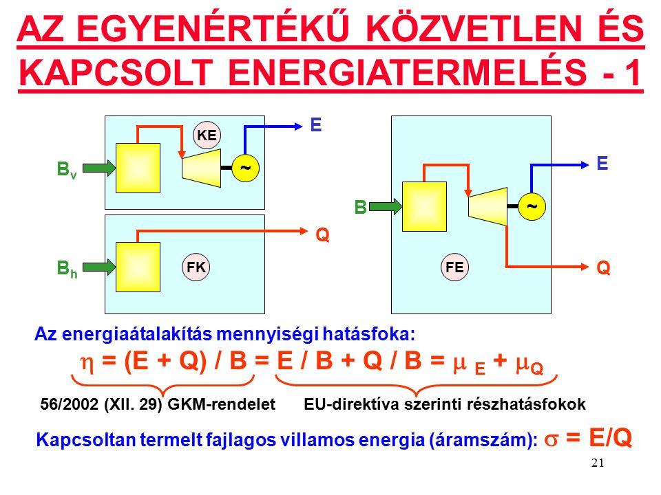 21 AZ EGYENÉRTÉKŰ KÖZVETLEN ÉS KAPCSOLT ENERGIATERMELÉS - 1  = (E + Q) / B = E / B + Q / B =  E +  Q  Kapcsoltan termelt fajlagos villamos energia (áramszám):  = E/Q Az energiaátalakítás mennyiségi hatásfoka: 56/2002 (XII.
