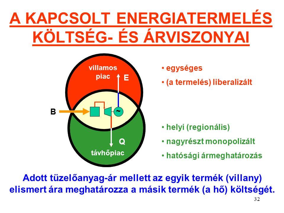 32 A KAPCSOLT ENERGIATERMELÉS KÖLTSÉG- ÉS ÁRVISZONYAI Adott tüzelőanyag-ár mellett az egyik termék (villany) elismert ára meghatározza a másik termék (a hő) költségét.