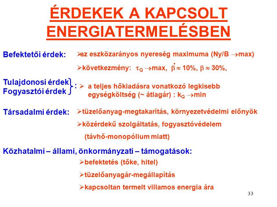 33 ÉRDEKEK A KAPCSOLT ENERGIATERMELÉSBEN Befektetői érdek: Tulajdonosi érdek Fogyasztói érdek Társadalmi érdek:  az eszközarányos nyereség maximuma (Ny/B  max)  következmény:  Q  max,   10%,   30%,  a teljes hőkiadásra vonatkozó legkisebb egységköltség (~ átlagár) : k Q  min :  tüzelőanyag-megtakarítás, környezetvédelmi előnyök  közérdekű szolgáltatás, fogyasztóvédelem (távhő-monopólium miatt) Közhatalmi – állami, önkormányzati – támogatások:  befektetés (tőke, hitel)  tüzelőanyagár-megállapítás  kapcsoltan termelt villamos energia ára