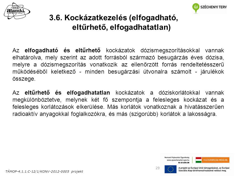 TÁMOP-4.1.1.C-12/1/KONV-2012-0005 projekt 29 3.6. Kockázatkezelés (elfogadható, eltűrhető, elfogadhatatlan) Az elfogadható és eltűrhető kockázatok dóz