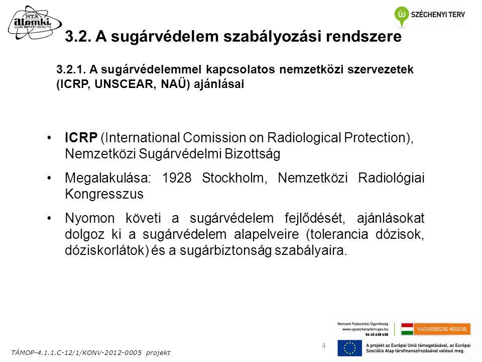 TÁMOP-4.1.1.C-12/1/KONV-2012-0005 projekt 4 3.2. A sugárvédelem szabályozási rendszere ICRP (International Comission on Radiological Protection), Nemz