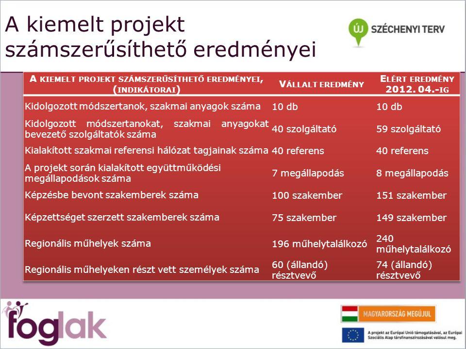 A kiemelt projekt számszerűsíthető eredményei