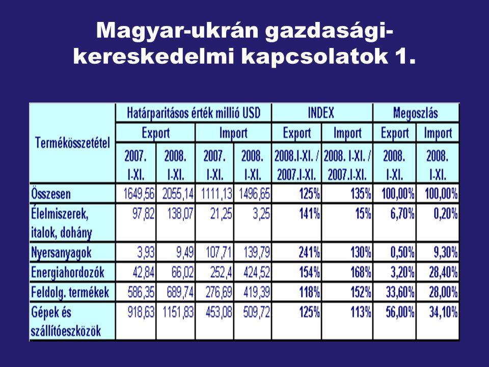 Magyar-ukrán gazdasági- kereskedelmi kapcsolatok 1.