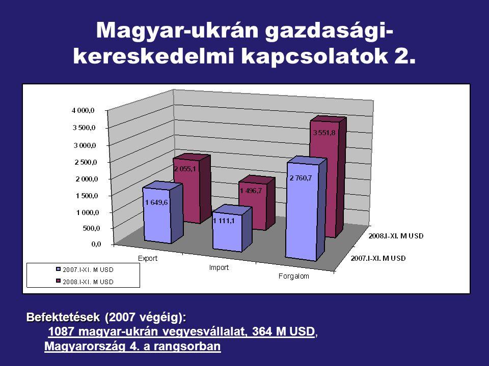 Magyar-ukrán gazdasági- kereskedelmi kapcsolatok 2.