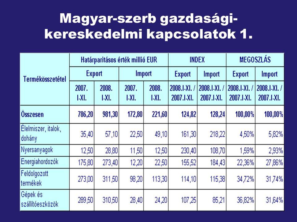 Magyar-szerb gazdasági- kereskedelmi kapcsolatok 1.