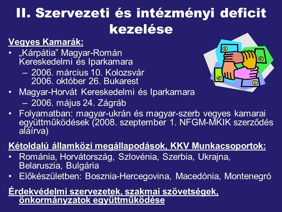 """Vegyes Kamarák: """"Kárpátia Magyar-Román Kereskedelmi és Iparkamara –2006."""