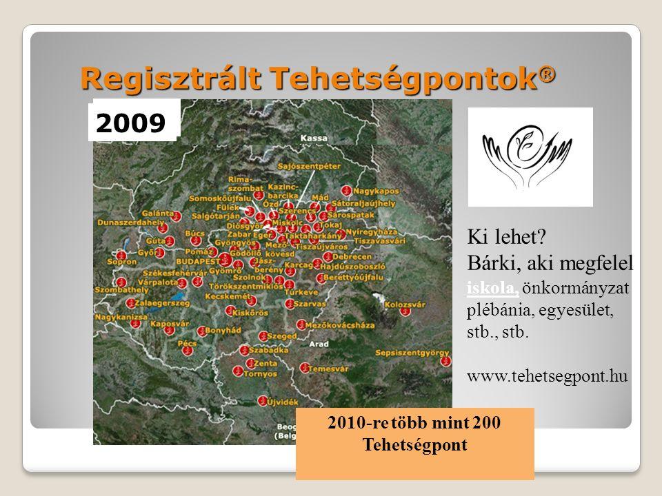 2007 Regisztrált Tehetségpontok ® Információk: www.tehetsegpont.hu Ki lehet? Bárki, aki megfelel iskola, önkormányzat plébánia, egyesület, stb., stb.