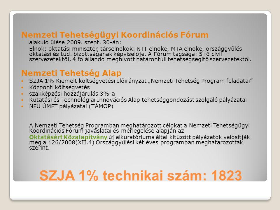 SZJA 1% technikai szám: 1823 Nemzeti Tehetségügyi Koordinációs Fórum alakuló ülése 2009. szept. 30-án: Elnök: oktatási miniszter, társelnökök: NTT eln