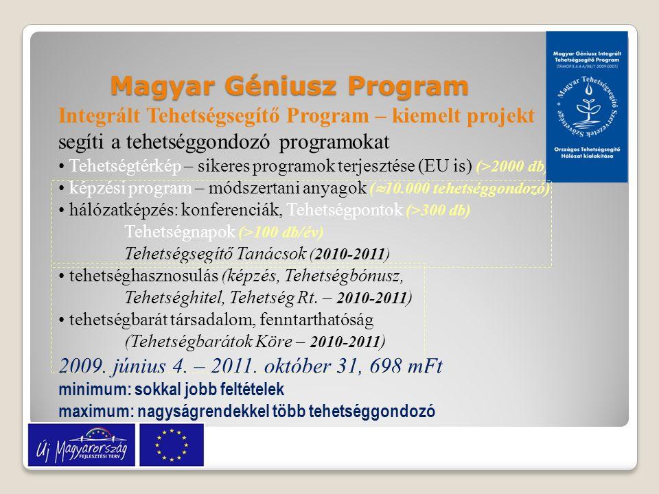 Integrált Tehetségsegítő Program – kiemelt projekt segíti a tehetséggondozó programokat Tehetségtérkép – sikeres programok terjesztése (EU is) (>2000