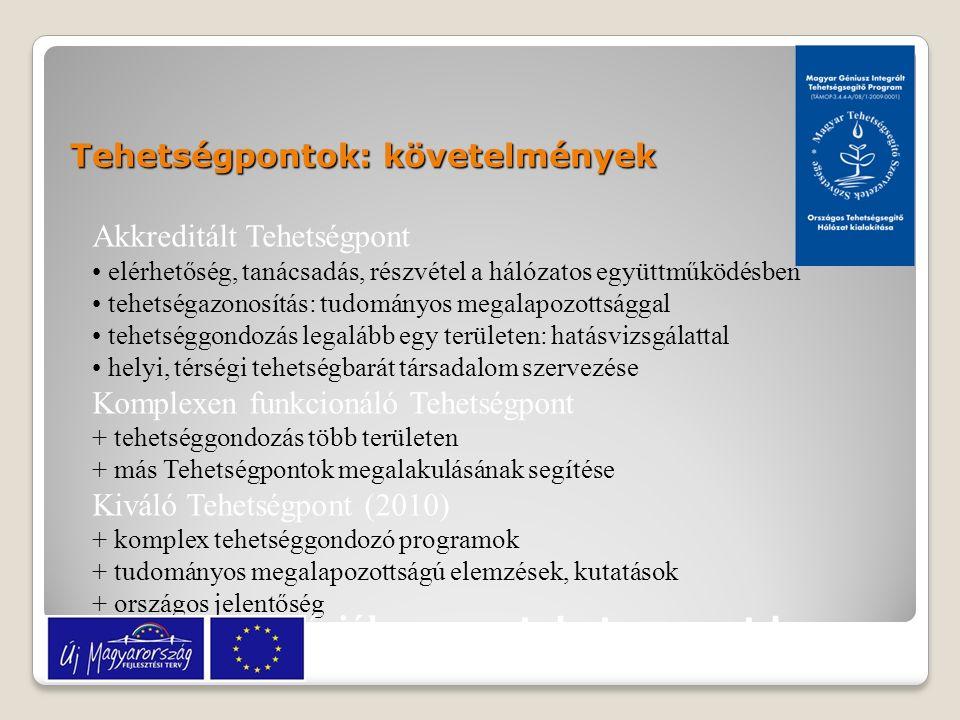 Tehetségpontok: követelmények Akkreditált Tehetségpont elérhetőség, tanácsadás, részvétel a hálózatos együttműködésben tehetségazonosítás: tudományos