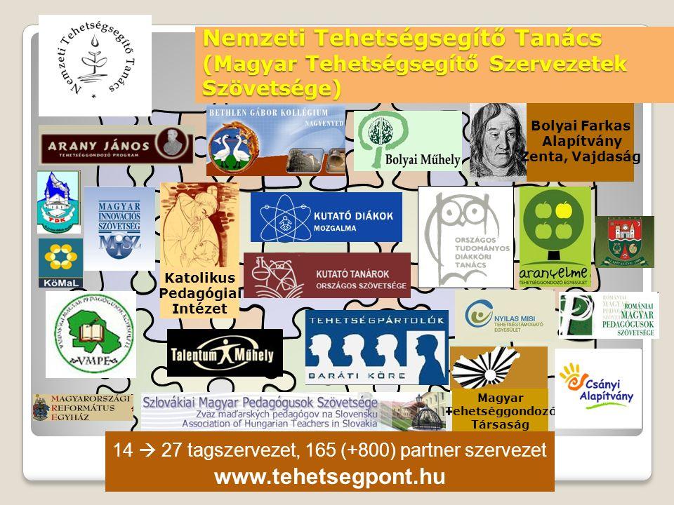 Bolyai Farkas Alapítvány Zenta, Vajdaság Katolikus Pedagógiai Intézet Magyar Tehetséggondozó Társaság 14  27 tagszervezet, 165 (+800) partner szervez