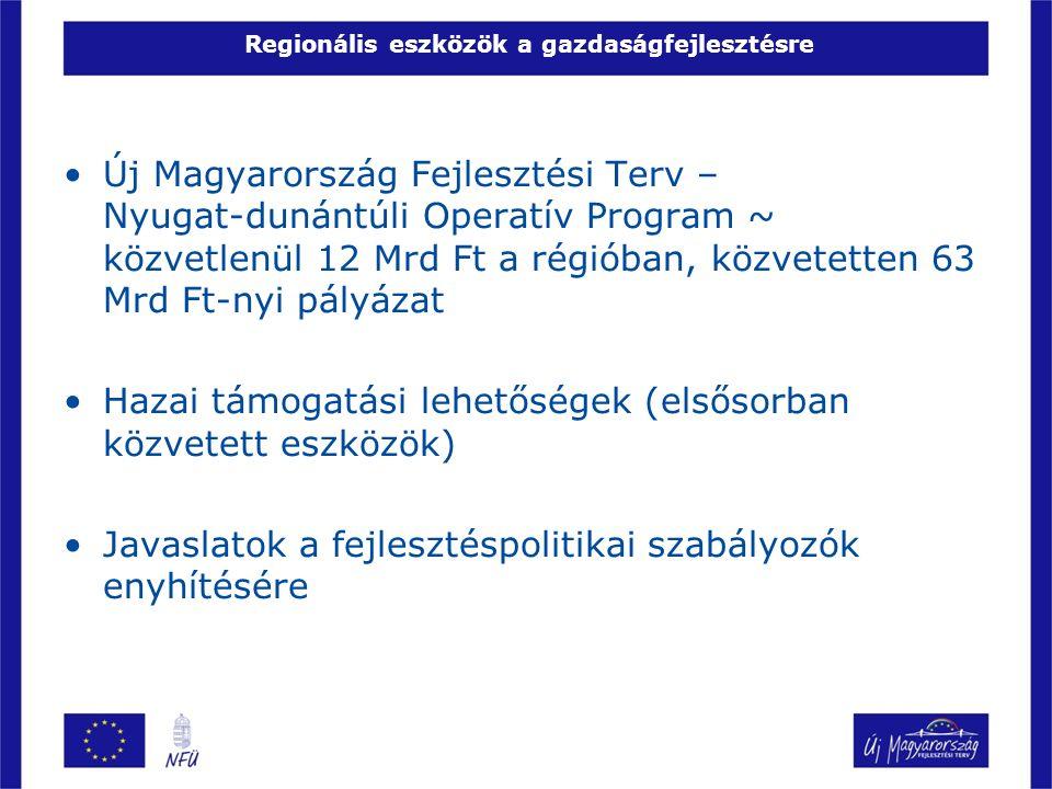 Regionális eszközök a gazdaságfejlesztésre Új Magyarország Fejlesztési Terv – Nyugat-dunántúli Operatív Program ~ közvetlenül 12 Mrd Ft a régióban, közvetetten 63 Mrd Ft-nyi pályázat Hazai támogatási lehetőségek (elsősorban közvetett eszközök) Javaslatok a fejlesztéspolitikai szabályozók enyhítésére