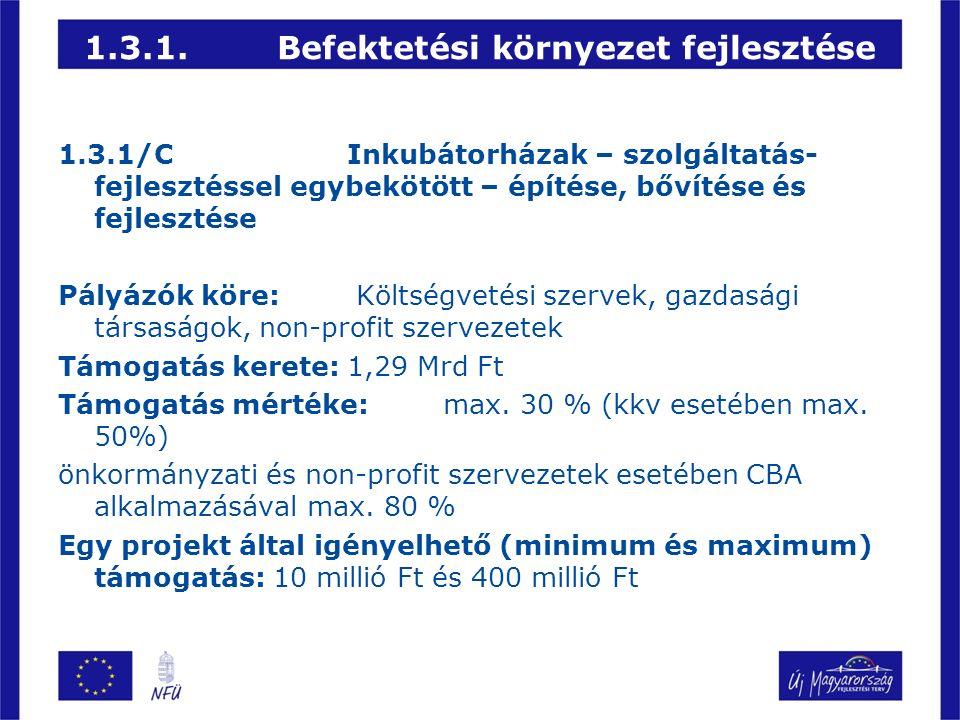 1.3.1.Befektetési környezet fejlesztése 1.3.1/CInkubátorházak – szolgáltatás- fejlesztéssel egybekötött – építése, bővítése és fejlesztése Pályázók köre: Költségvetési szervek, gazdasági társaságok, non-profit szervezetek Támogatás kerete:1,29 Mrd Ft Támogatás mértéke:max.