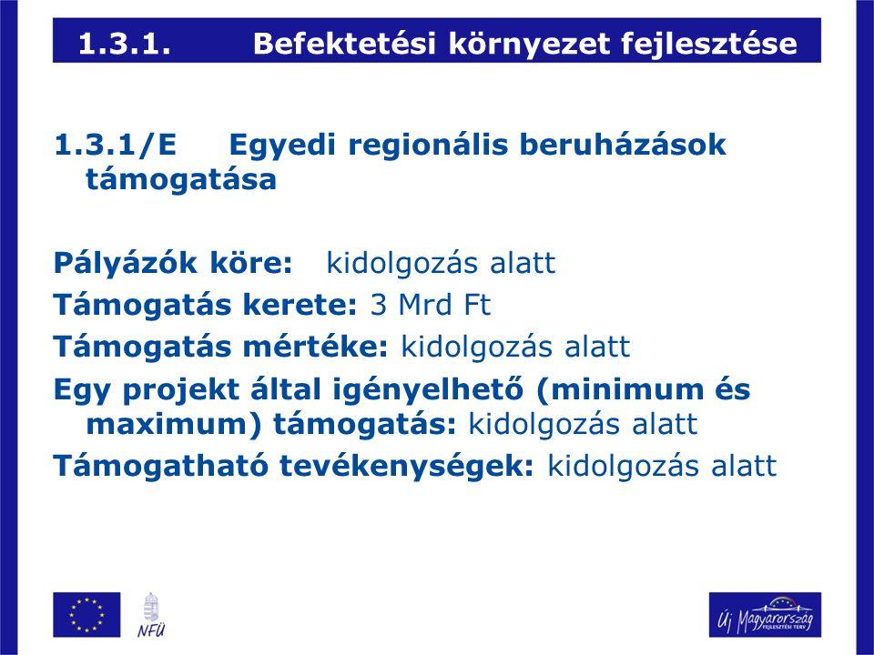 1.3.1.Befektetési környezet fejlesztése 1.3.1/EEgyedi regionális beruházások támogatása Pályázók köre: kidolgozás alatt Támogatás kerete: 3 Mrd Ft Támogatás mértéke: kidolgozás alatt Egy projekt által igényelhető (minimum és maximum) támogatás: kidolgozás alatt Támogatható tevékenységek: kidolgozás alatt