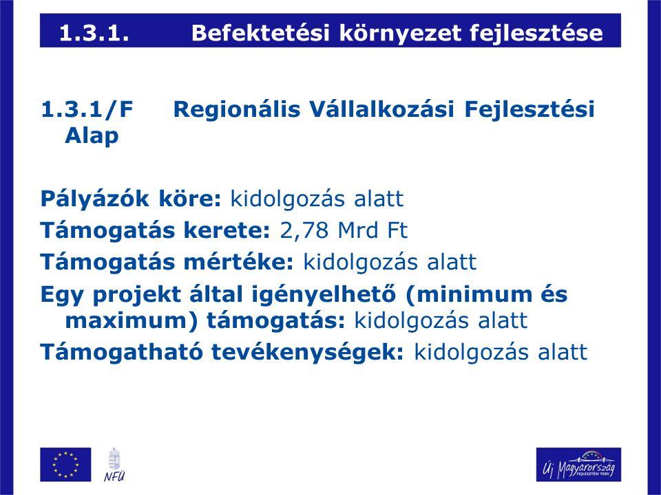 1.3.1.Befektetési környezet fejlesztése 1.3.1/FRegionális Vállalkozási Fejlesztési Alap Pályázók köre: kidolgozás alatt Támogatás kerete: 2,78 Mrd Ft Támogatás mértéke: kidolgozás alatt Egy projekt által igényelhető (minimum és maximum) támogatás: kidolgozás alatt Támogatható tevékenységek: kidolgozás alatt