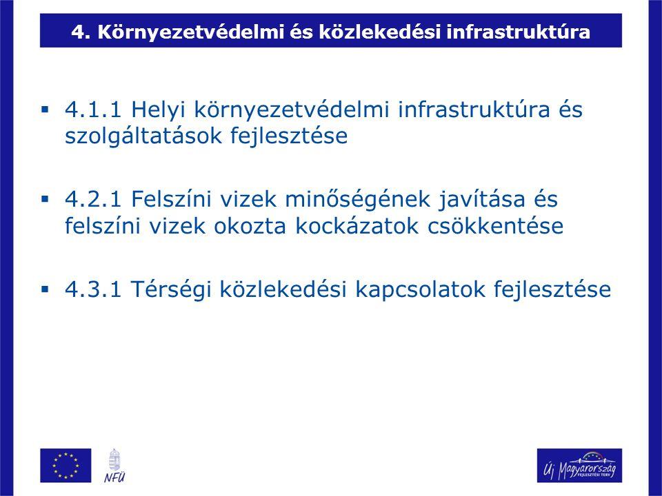 4. Környezetvédelmi és közlekedési infrastruktúra  4.1.1 Helyi környezetvédelmi infrastruktúra és szolgáltatások fejlesztése  4.2.1 Felszíni vizek m